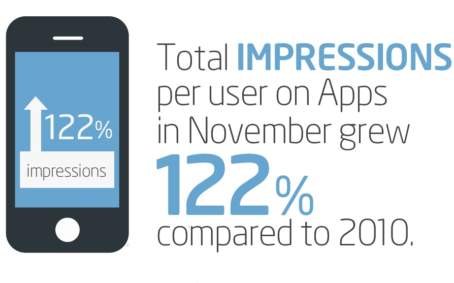 mobile-app-impressions-mobclix