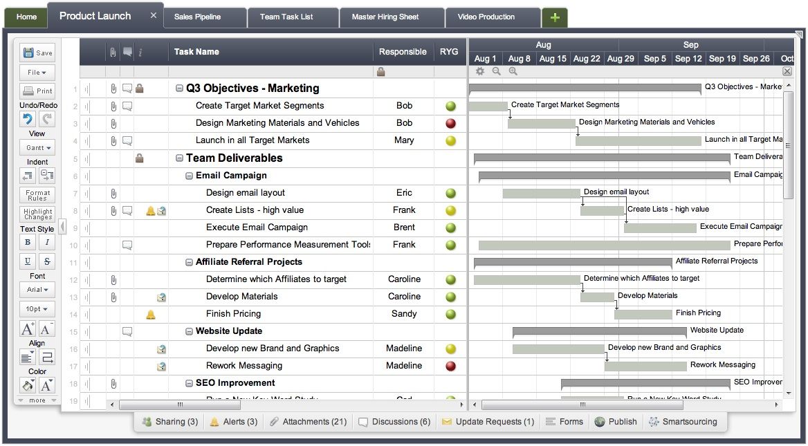 Screenshot of Gantt chart