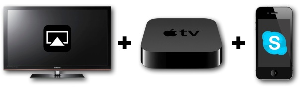HDTV AppleTV iPhone4S