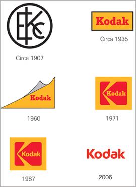 Kodak Logo: through the ages