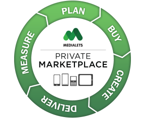 Medialets Private Marketplace