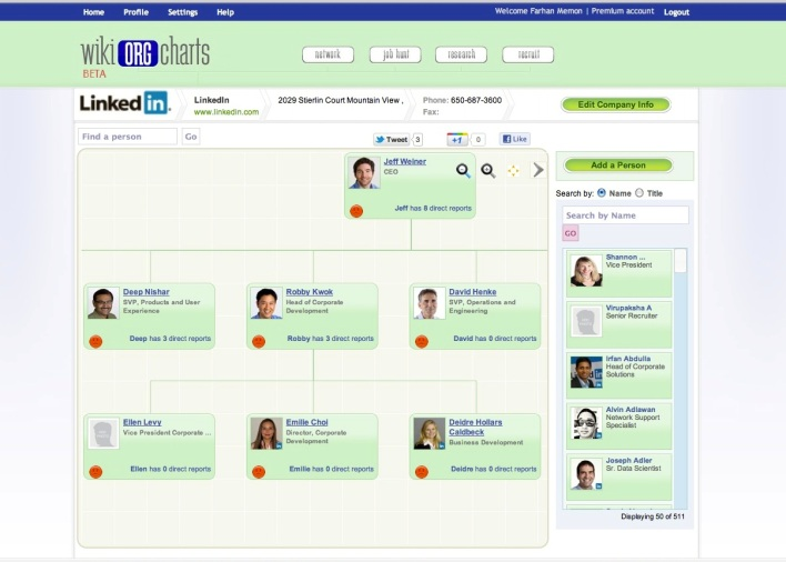 Screen shot of WikiOrgChart for LinkedIn