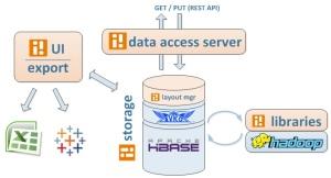 env-ecosystem-web