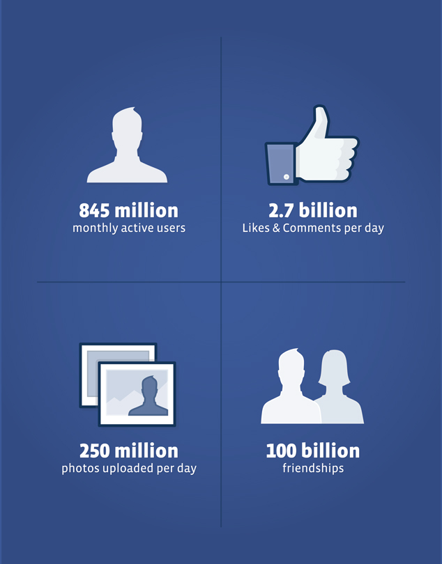 FacebookGrowthIPO