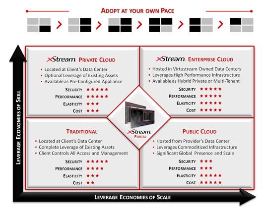 diagram-xstream (1)