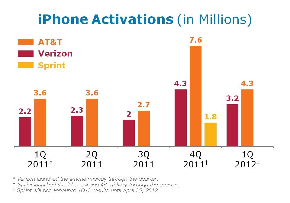 4.24.12 - iPhone Graphic