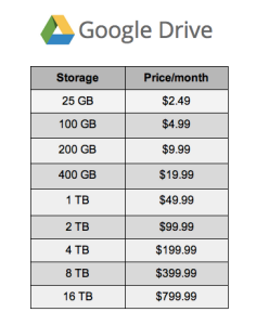 Drive pricing