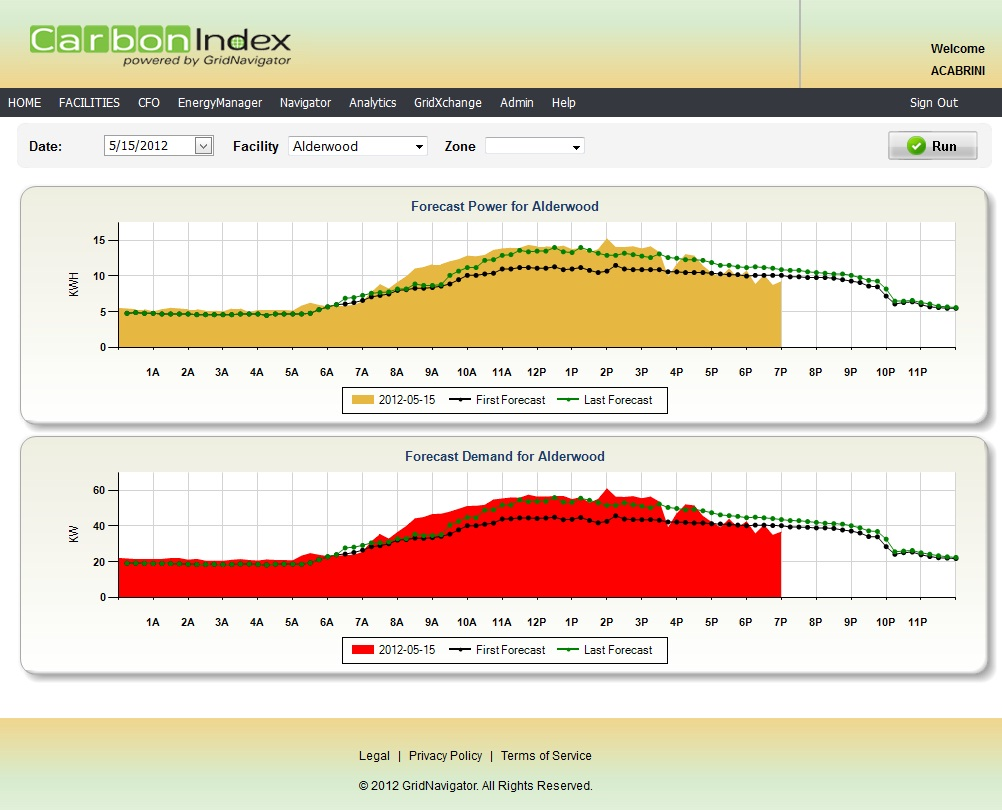 GridNavigator Energy Forecast Screenshot (1)
