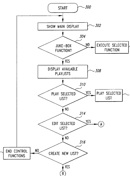 Playlist Patent screenshot