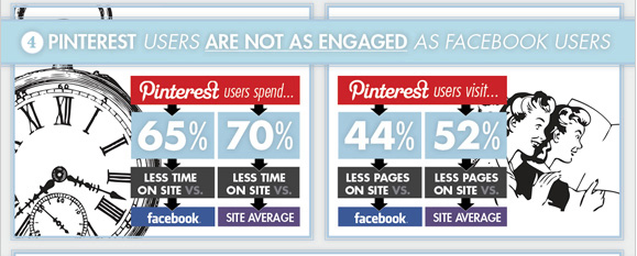 Pinterest Facebook conversion