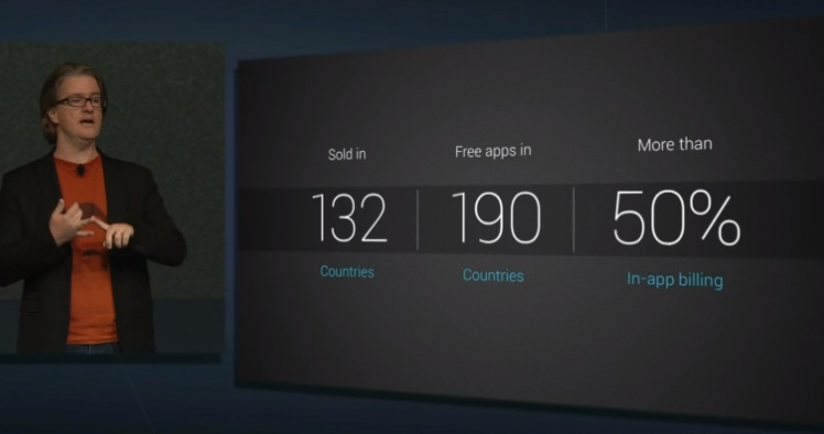 io keynote google play stats