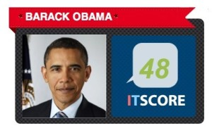 it score