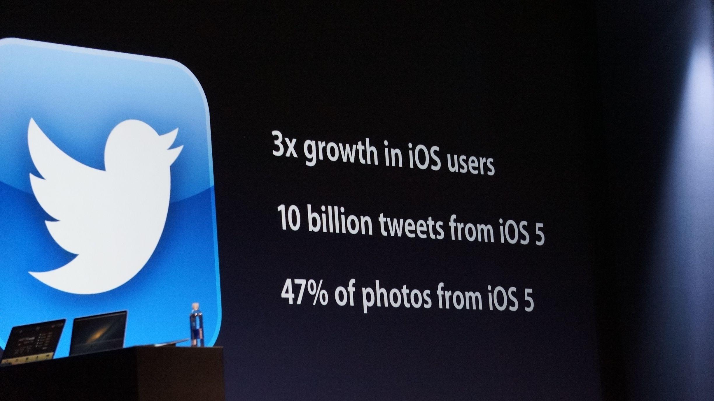 Apple WWDC 2012 Twitter