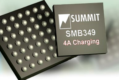 Summit Mirco chipset power management