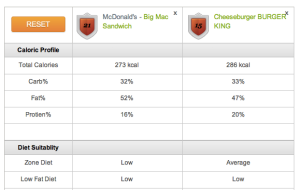 NutritionRank Big Mac Burger King