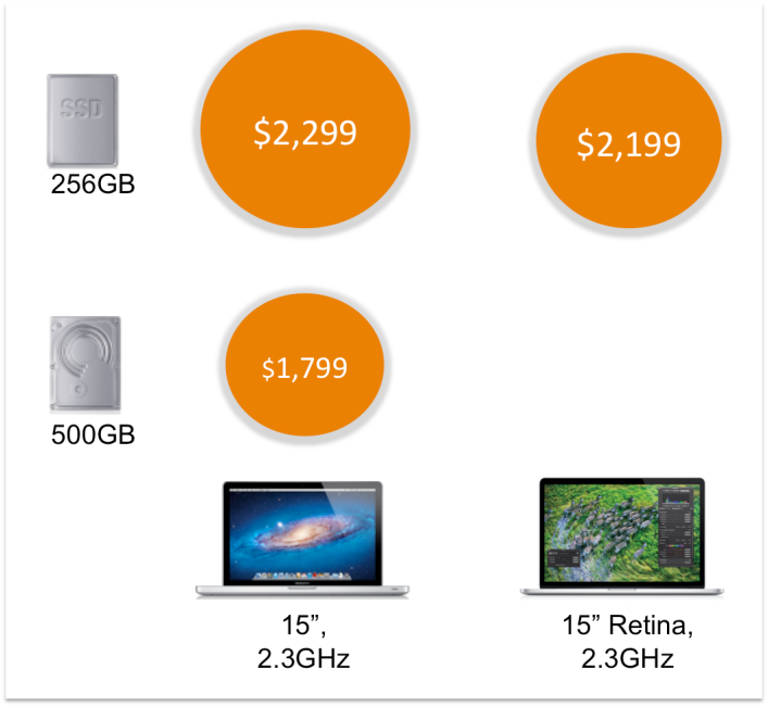 Srinivasan_macbook-price-matrix