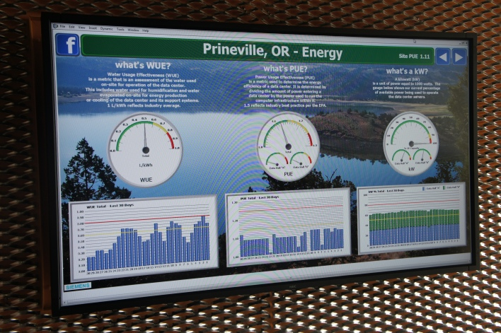 Energy and water metrics in the entrance to Facebooks' Prineville data center