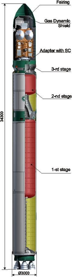 Dnepr rocket ISC Kosmotras