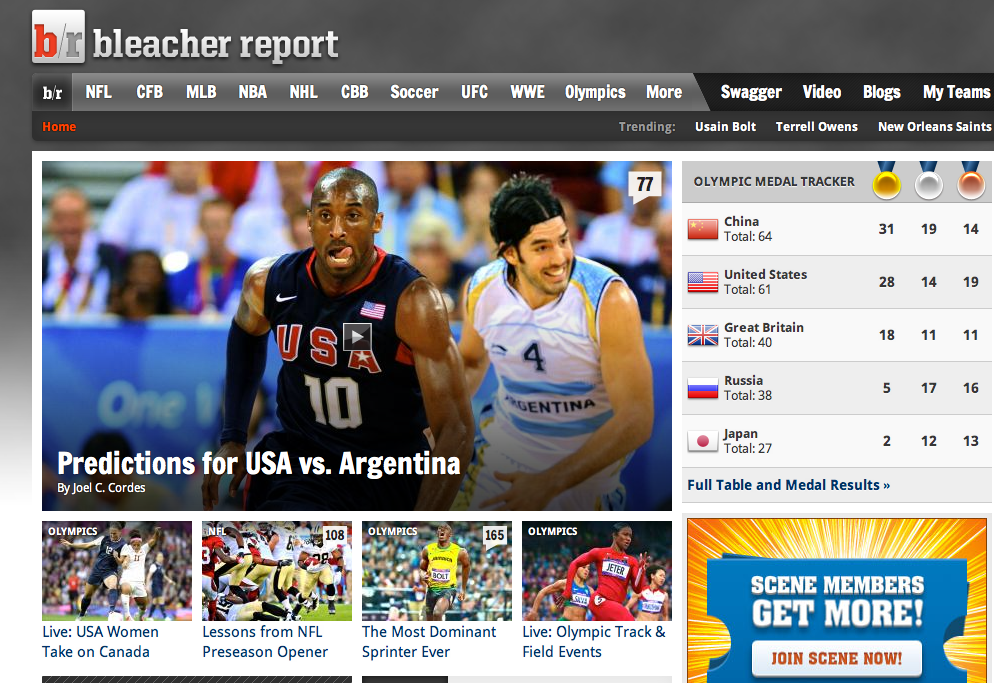 Bleacher Report and the evolution of the content farm | Gigaom