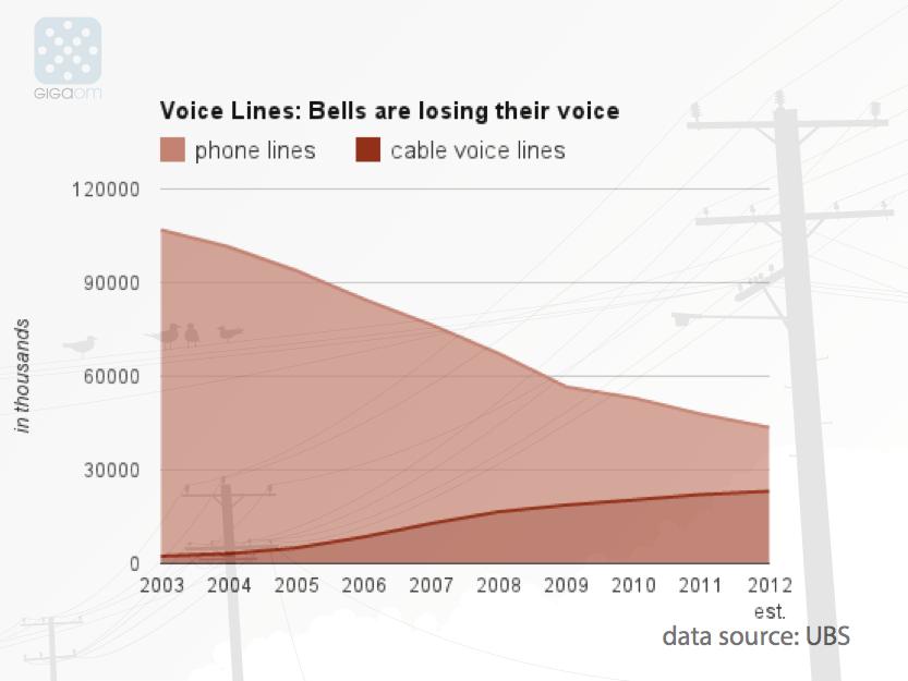 Voice Lines final