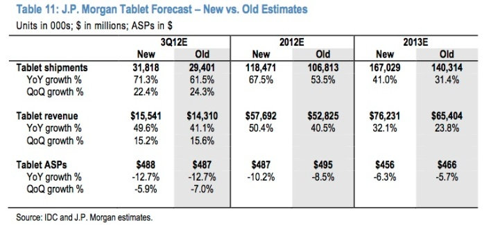 jpmorganforecast3