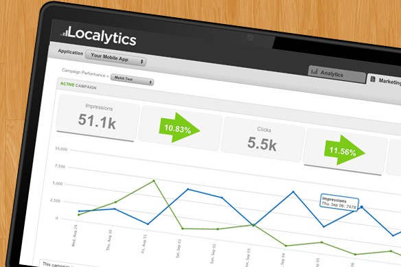 localytics, mobile analytics