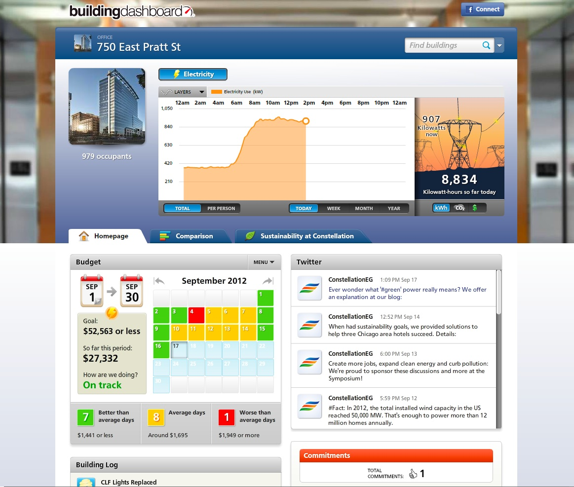Lucid Buildings Dashboard_Constellation Energy_750 East Pratt Street_Baltimore_MD-1 copy