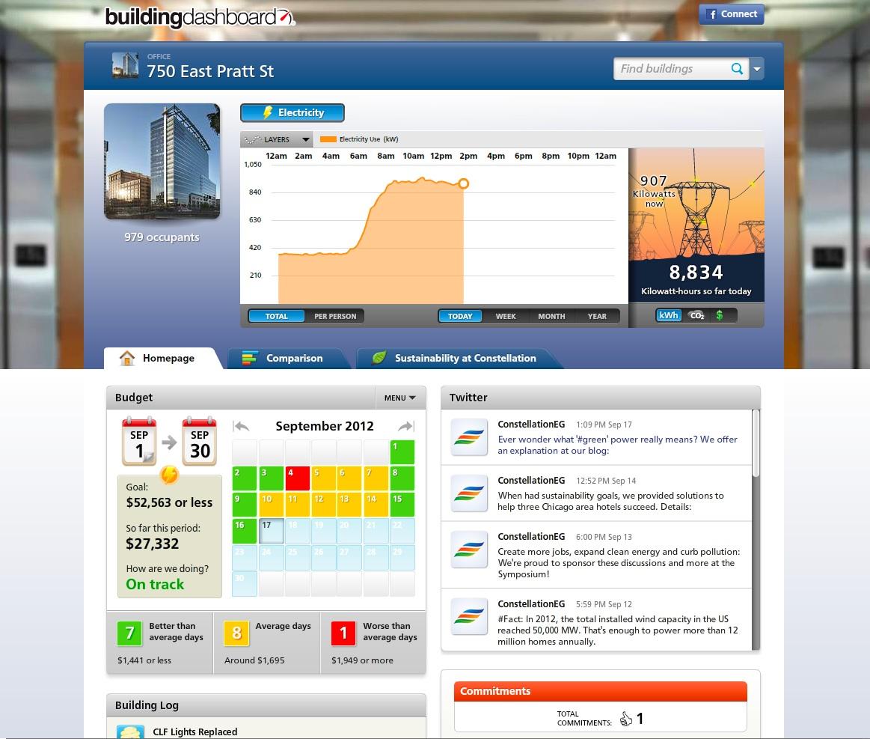 Lucid Buildings Dashboard_Constellation Energy_750 East Pratt Street_Baltimore_MD-1 copy