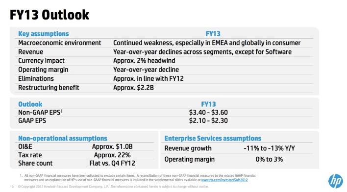 HP fy 2013 outlook