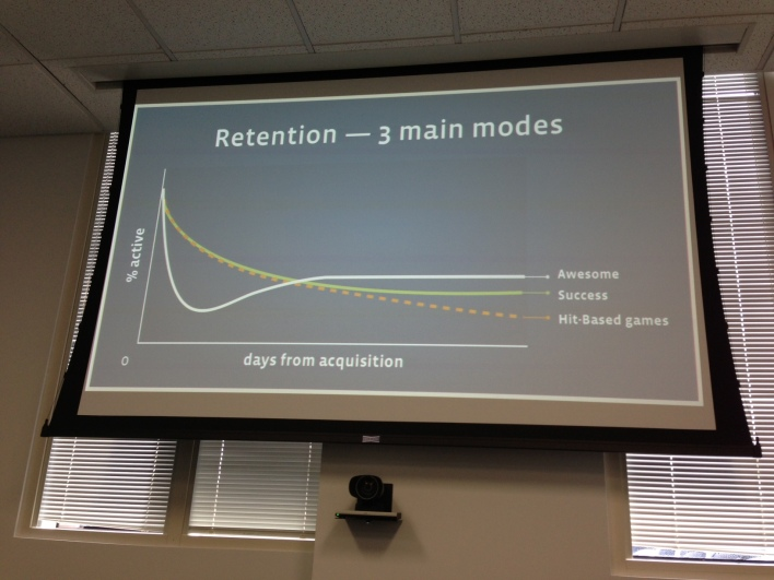 Facebook game user retention model whiteboard session