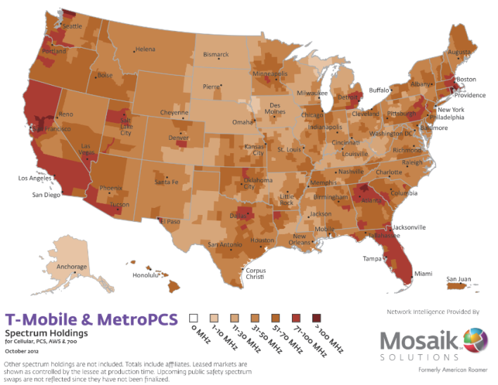 The combined spectrum of T-Mobile USA and MetroPCS as compiled by Mosaik