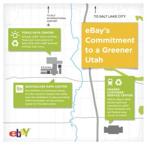 eBay Utah data centers