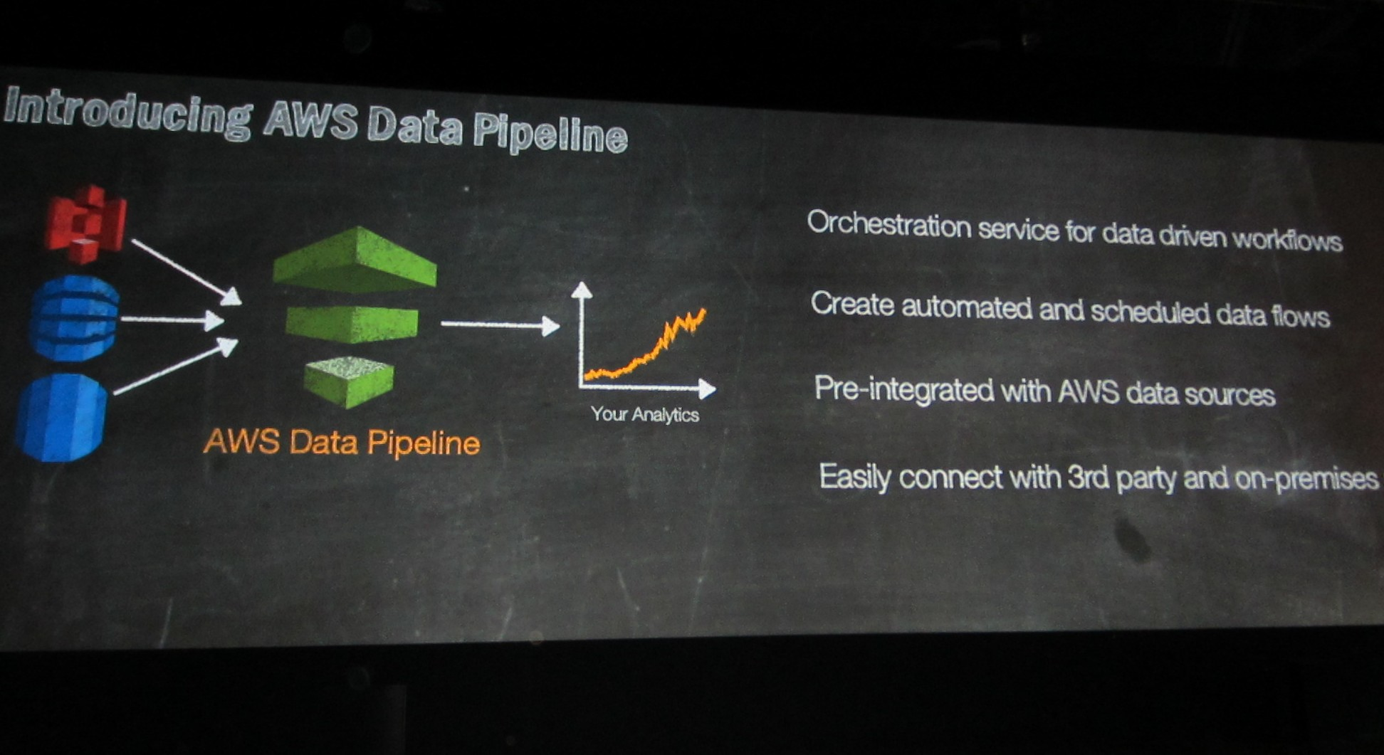 amazon data pipeline