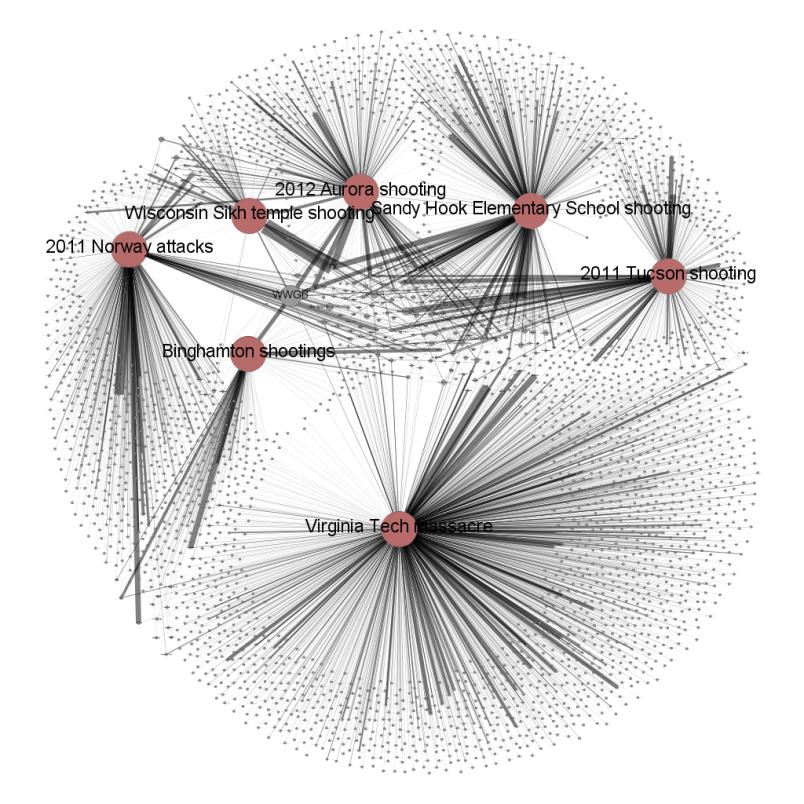 network-lt48h
