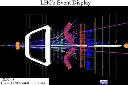 CERN physics
