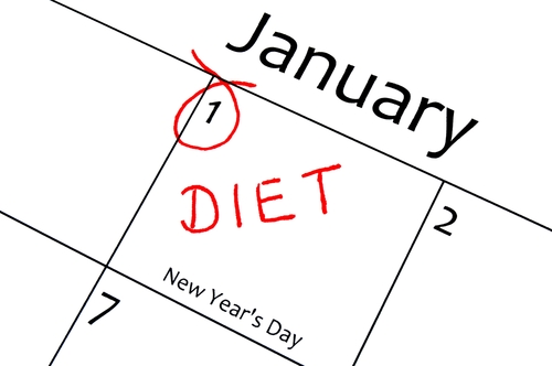 health resolution