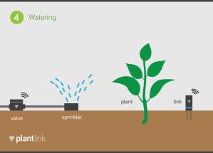 plantlinkvalve