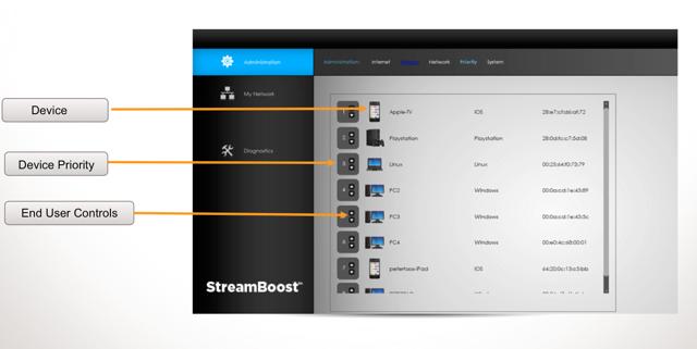 QCA StreamBoost 3