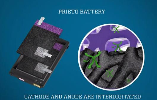 Prieto Battery