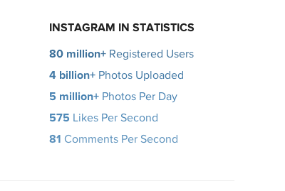 October 2012 Instagram user statistics