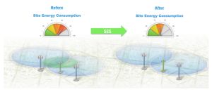 eVolution Networks SES power saving