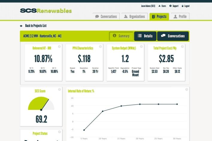 SCS Renewables
