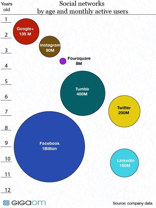social media chart-01