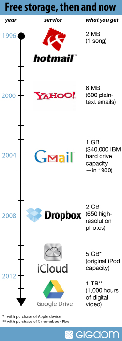 Email-then-and-now-final