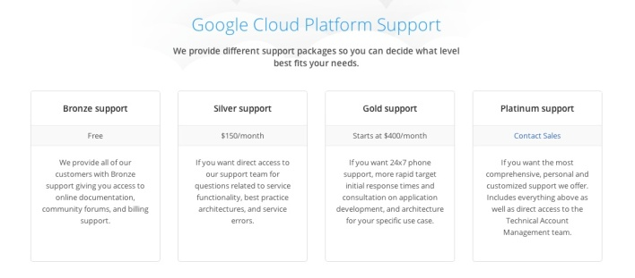 googlecloudsupport