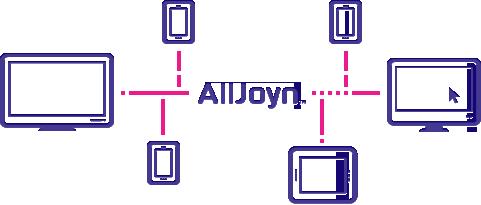 img-about-alljoyn