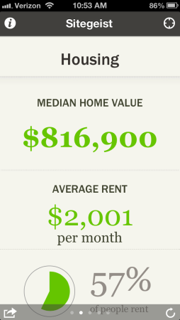 Sitegeist app housing prices
