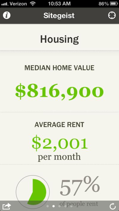 Sitegeist app housing prices