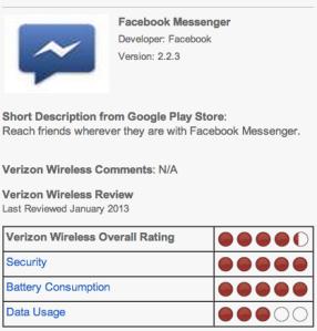 Verizon App rating Facebook