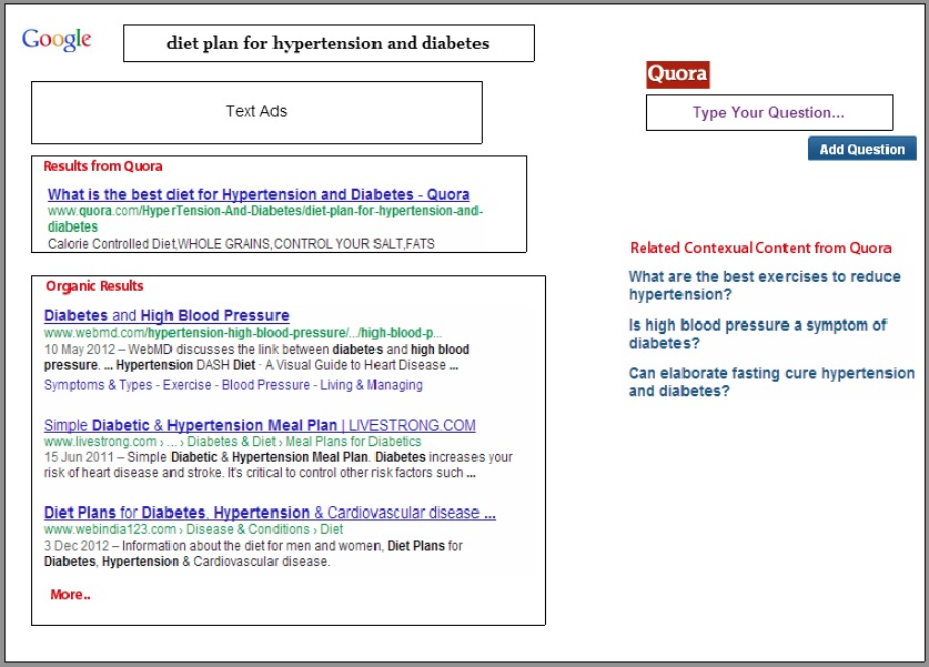 Google/Quora